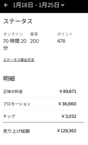 Uber Eats 週間収益1-2