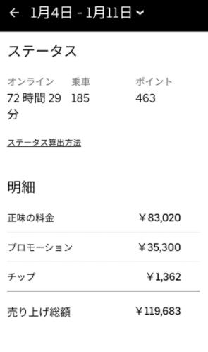 Uber Eats(ウーバーイーツ) 週間収益3-2